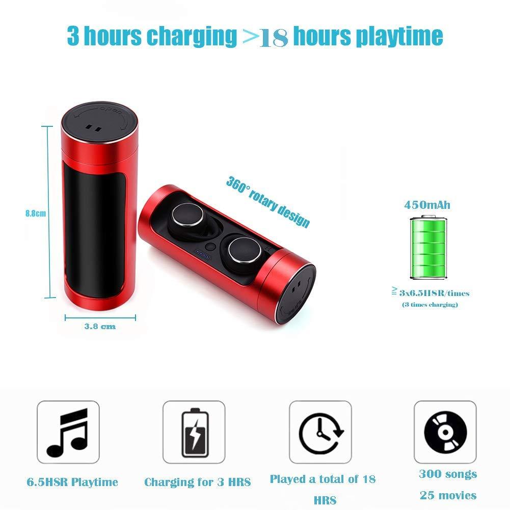 SZROBOY Bluetooth 5.0 Wireless Headphones