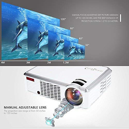 Video Projector 1800 Lumens LED Projectors