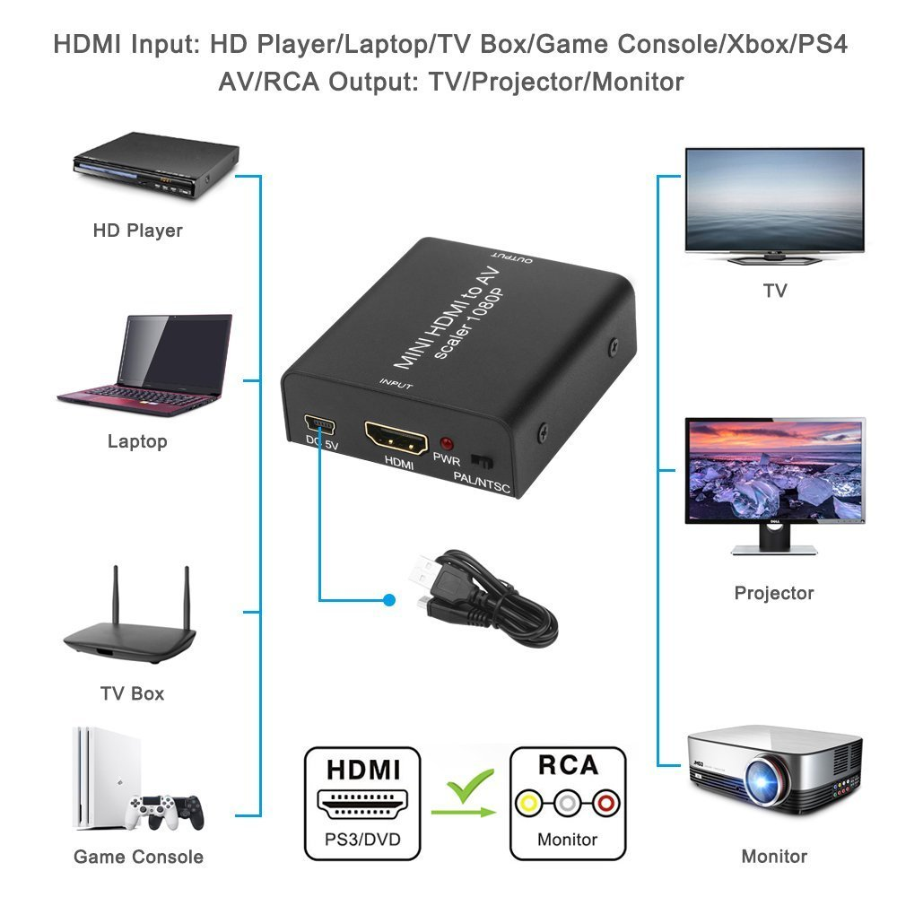 Yblntek HDMI to AV 3 RCA CVBS Converter 1080P Composite Video Audio Adapter