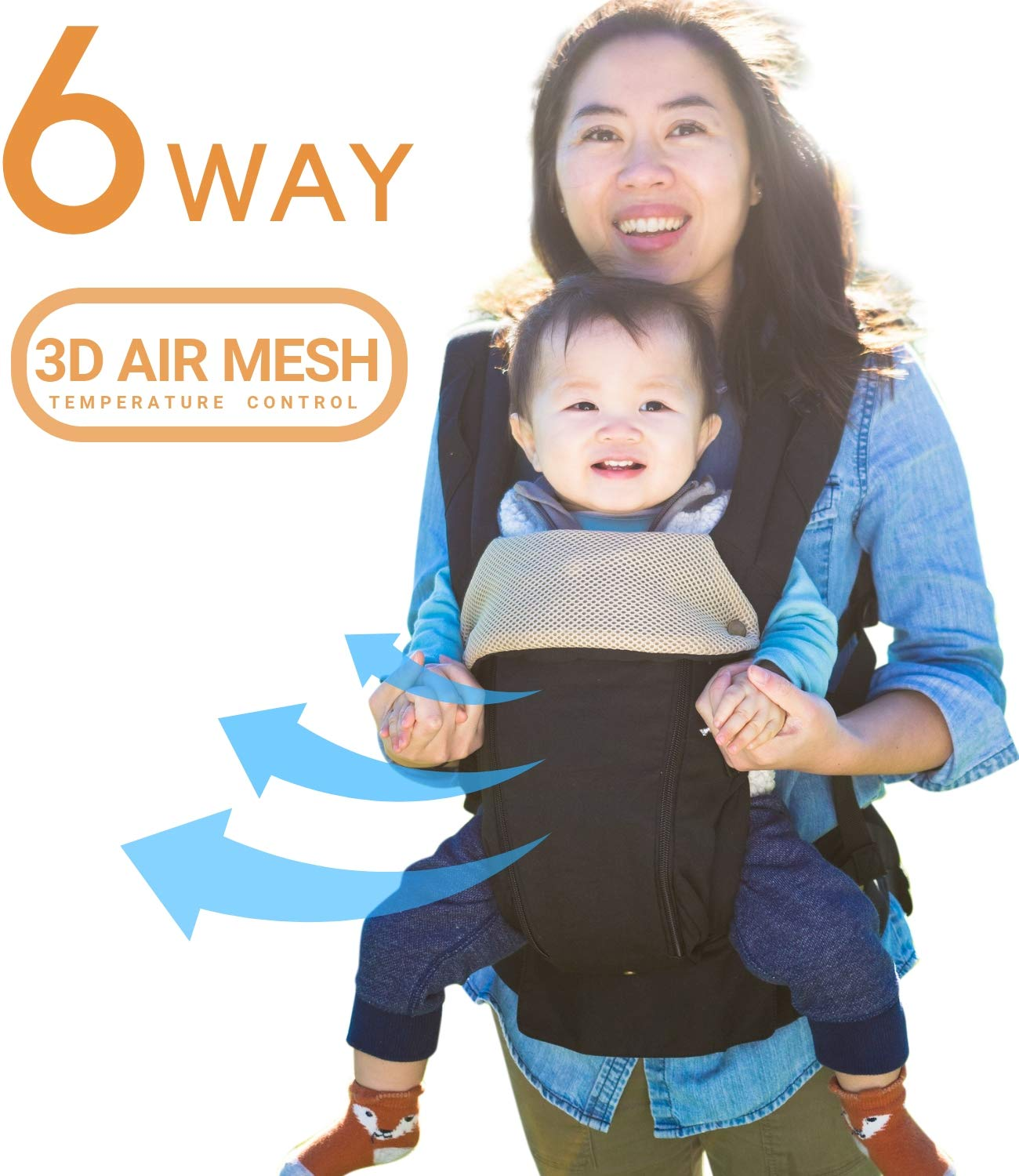 All Seasons 360 Ergonomic Baby Carrier – 6 Position