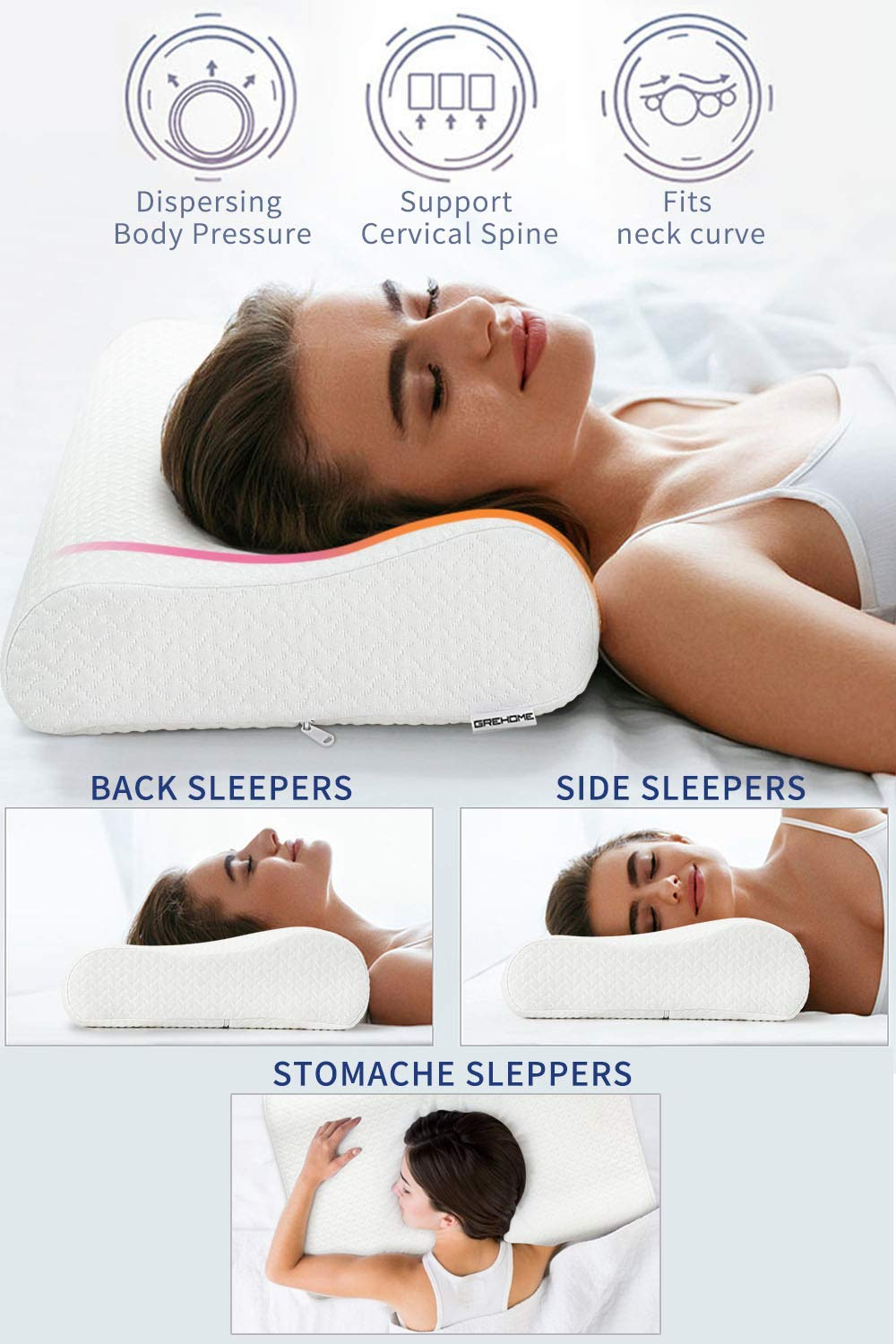 GREHOME Contour Memory Foam Pillow, Orthopedic Pillows for Neck Pain Ergonomic Cervical Pillow